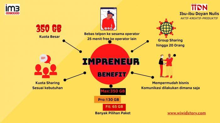 Kelebihan IMpreneur