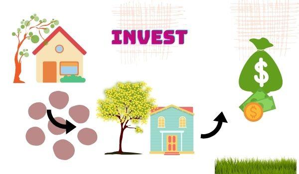 Investasi yang Mudah