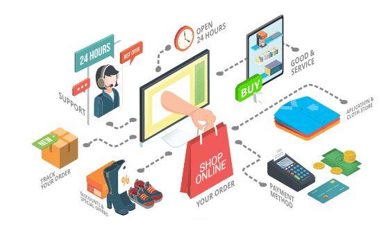 Online shop by rumahweb.com